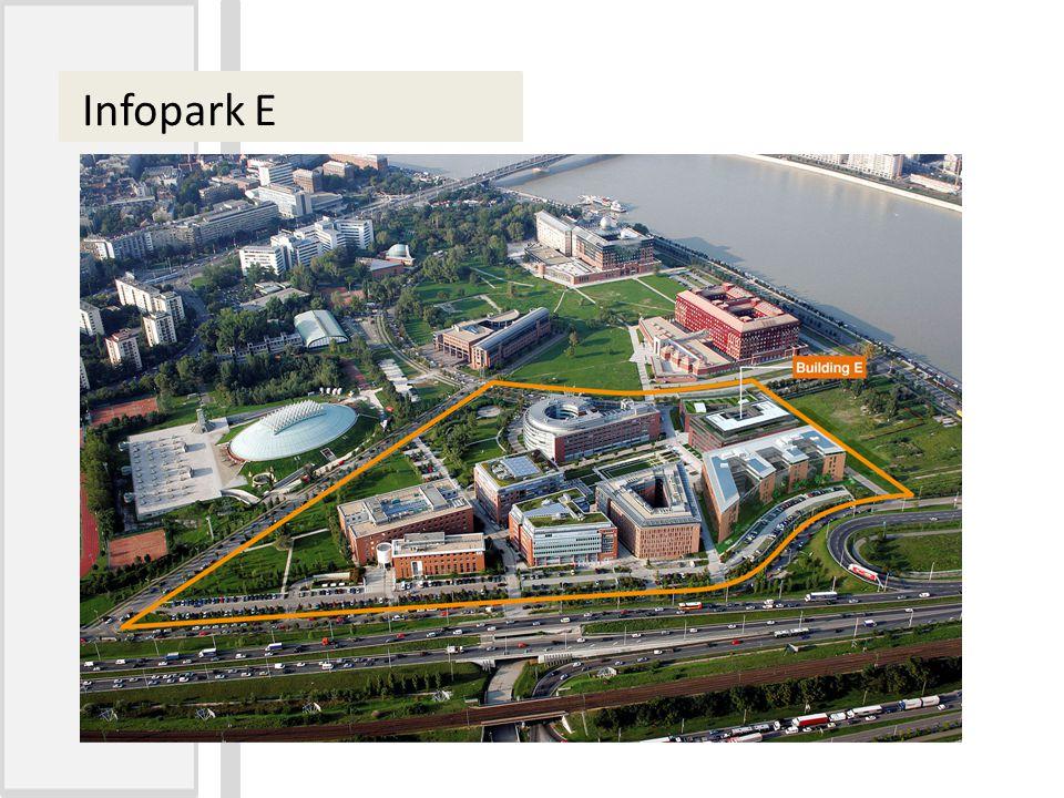 Infopark E