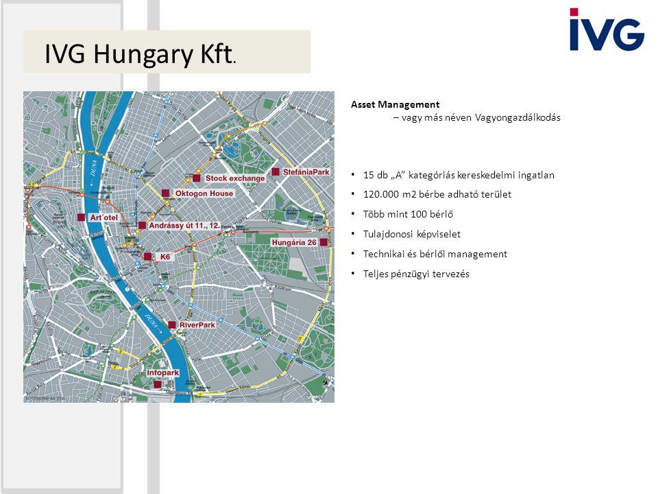 """Asset Management – vagy más néven Vagyongazdálkodás 15 db """"A"""" kategóriás kereskedelmi ingatlan 120.000 m2 bérbe adható terület Több mint 100 bérlő Tul"""