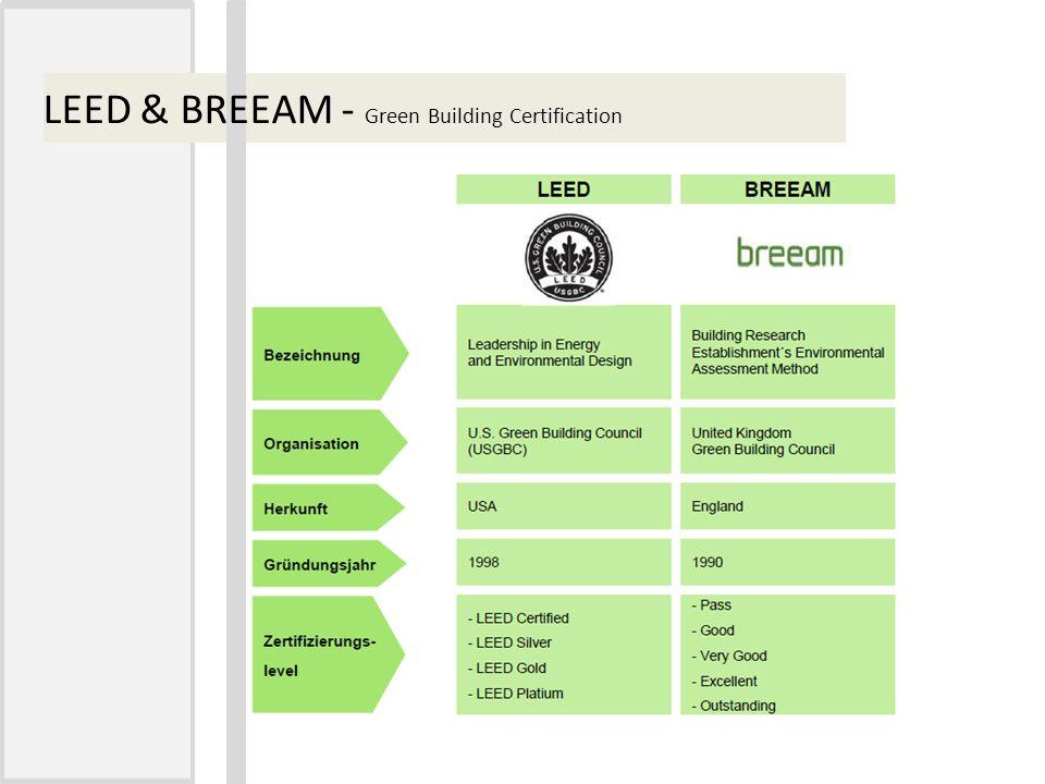 Infopark - Élet a zöldben Eleven ötletek Inspiráló és relaxáló környezet Közép Európa első technológiai és innovációs irodaparkja Környezetbarát elkötelezettség Hatékony üzemeltetés Piacvezető a zöld minősítő rendszerek megszerzésében Az első megvalósul Irodaház – LEED Silver minősítéssel Több mint 50 % zöld felület Igényes, változatos növények, árnyas sétányok, tetőkertek Nemzetközi, multinacionális bérlői mix (Magyar Telekom, Lufthansa Systems, európai Innovációs és Technológiai Intézet, ZTE, Kraft Foods)