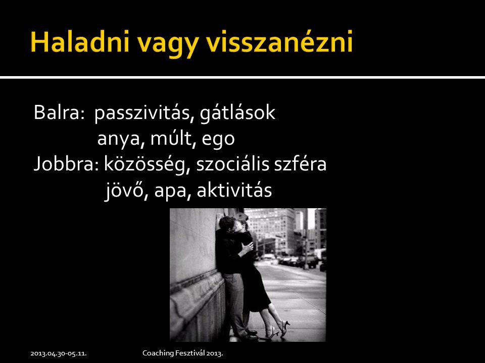 Balra: passzivitás, gátlások anya, múlt, ego Jobbra: közösség, szociális szféra jövő, apa, aktivitás 2013.04.30-05.11.Coaching Fesztivál 2013.