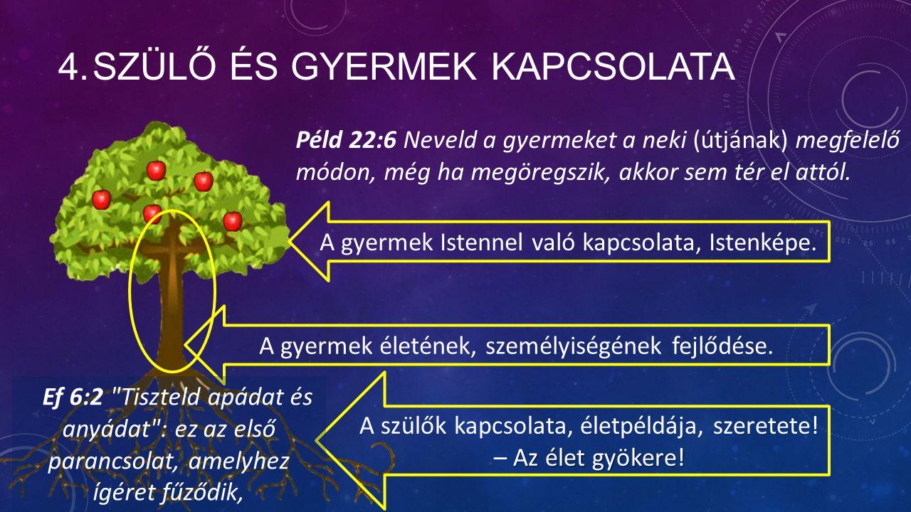 TOVÁBBI KAPCSOLATI RELÁCIÓK 1.Vezető és beosztott kapcsolata - 1Pét 2:17-19 2.Pásztor és gyülekezeti tag kapcsolata - Zsid 13:17; Péld 27:23; 1Pét 5:2-3 3.Állam, államvezetés és polgára kapcsolata - Róm 13:1-8 4.Gyülekezet és gyülekezeti tag kapcsolata 5.Egyenrangú felek kapcsolata (- Testvér, kolléga, diáktárs…) - Róm 12:9-11 6.Akiket sokak megvetnek - Jud 1:23
