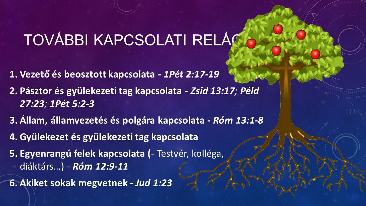 TOVÁBBI KAPCSOLATI RELÁCIÓK 1.Vezető és beosztott kapcsolata - 1Pét 2:17-19 2.Pásztor és gyülekezeti tag kapcsolata - Zsid 13:17; Péld 27:23; 1Pét 5:2