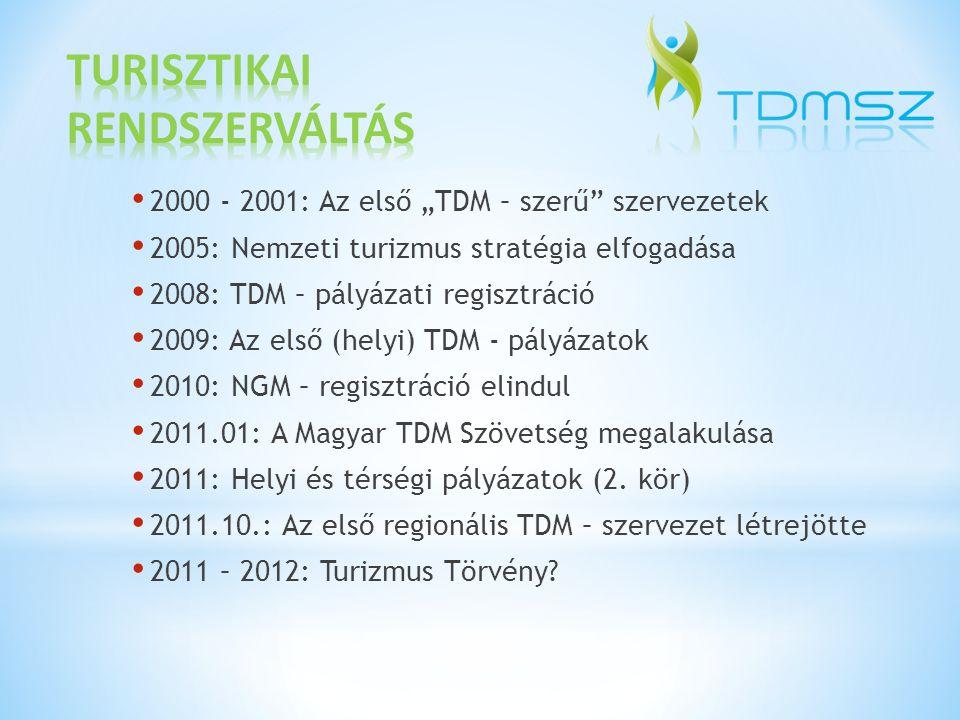 """2000 - 2001: Az első """"TDM – szerű szervezetek 2005: Nemzeti turizmus stratégia elfogadása 2008: TDM – pályázati regisztráció 2009: Az első (helyi) TDM - pályázatok 2010: NGM – regisztráció elindul 2011.01: A Magyar TDM Szövetség megalakulása 2011: Helyi és térségi pályázatok (2."""