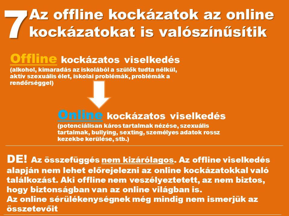 Az offline kockázatok az online kockázatokat is valószínűsítik 7 Offline kockázatos viselkedés (alkohol, kimaradás az iskolából a szülők tudta nélkül,