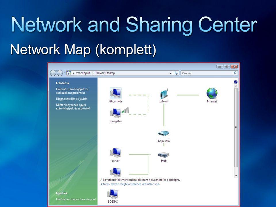 Network Map (komplett)