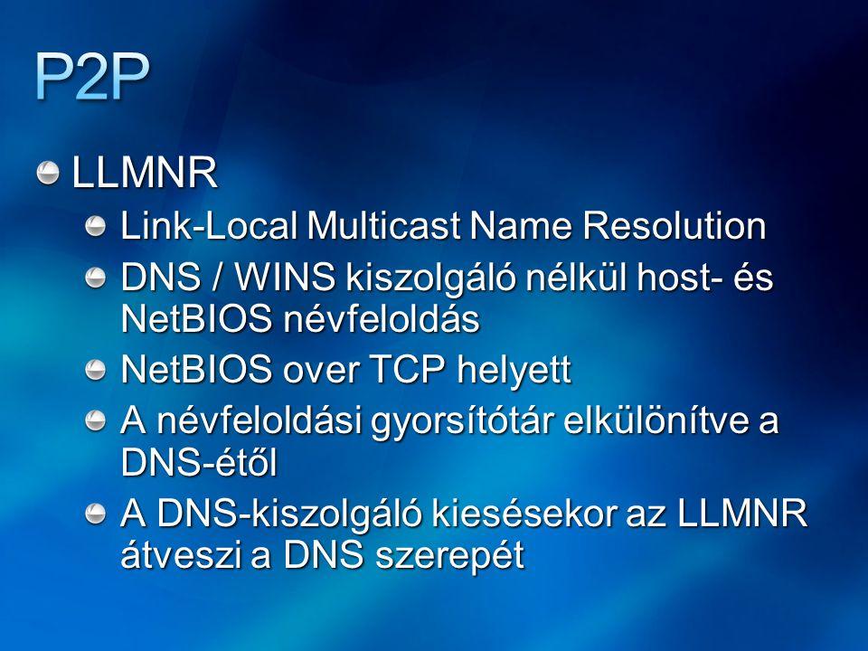 LLMNR Link-Local Multicast Name Resolution DNS / WINS kiszolgáló nélkül host- és NetBIOS névfeloldás NetBIOS over TCP helyett A névfeloldási gyorsítót