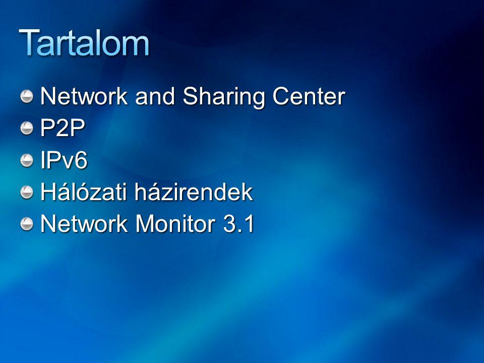 Network and Sharing Center P2PIPv6 Hálózati házirendek Network Monitor 3.1