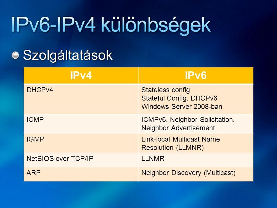 Szolgáltatások IPv4IPv6 DHCPv4Stateless config Stateful Config: DHCPv6 Windows Server 2008-ban ICMPICMPv6, Neighbor Solicitation, Neighbor Advertiseme