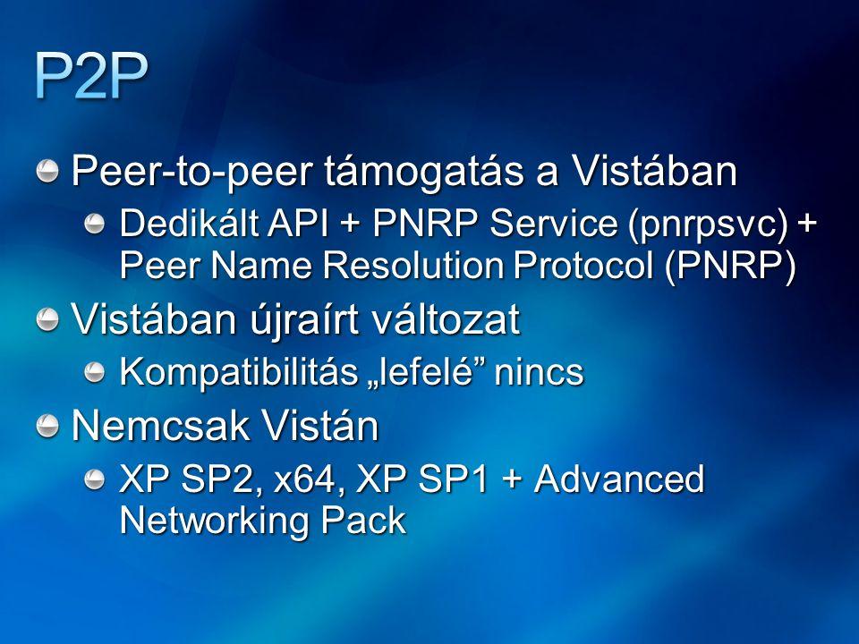 Peer-to-peer támogatás a Vistában Dedikált API + PNRP Service (pnrpsvc) + Peer Name Resolution Protocol (PNRP) Vistában újraírt változat Kompatibilitá