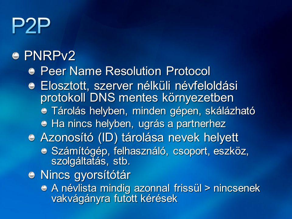 PNRPv2 Peer Name Resolution Protocol Elosztott, szerver nélküli névfeloldási protokoll DNS mentes környezetben Tárolás helyben, minden gépen, skálázha