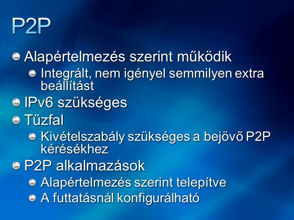 Alapértelmezés szerint működik Integrált, nem igényel semmilyen extra beállítást IPv6 szükséges Tűzfal Kivételszabály szükséges a bejövő P2P kérésékhe