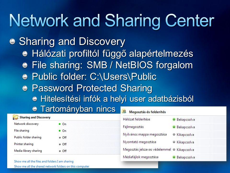 Sharing and Discovery Hálózati profiltól függő alapértelmezés File sharing: SMB / NetBIOS forgalom Public folder: C: \ Users \ Public Password Protect