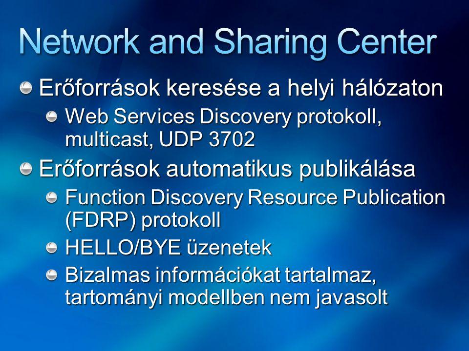 Erőforrások keresése a helyi hálózaton Web Services Discovery protokoll, multicast, UDP 3702 Erőforrások automatikus publikálása Function Discovery Re