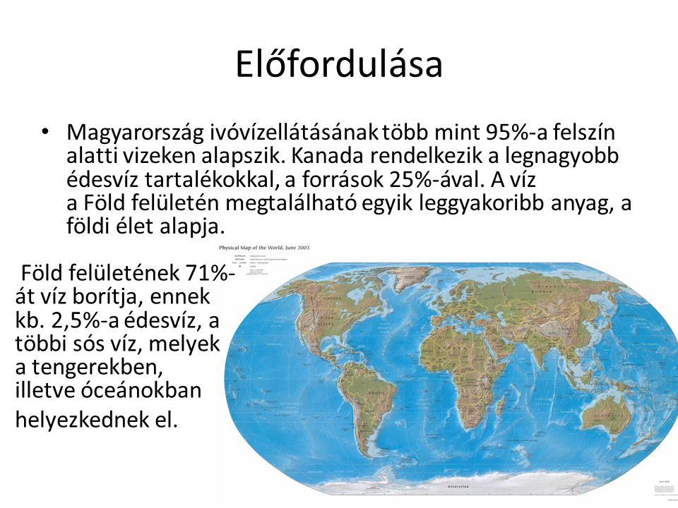 Előfordulása Magyarország ivóvízellátásának több mint 95%-a felszín alatti vizeken alapszik. Kanada rendelkezik a legnagyobb édesvíz tartalékokkal, a