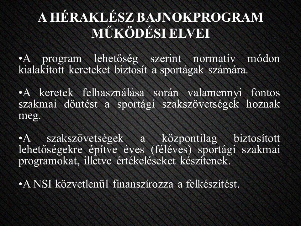 HÉRAKLÉSZ PROGRAMOKBAN MEGJELENŐ EGYESÜLETEK (2009-2011)