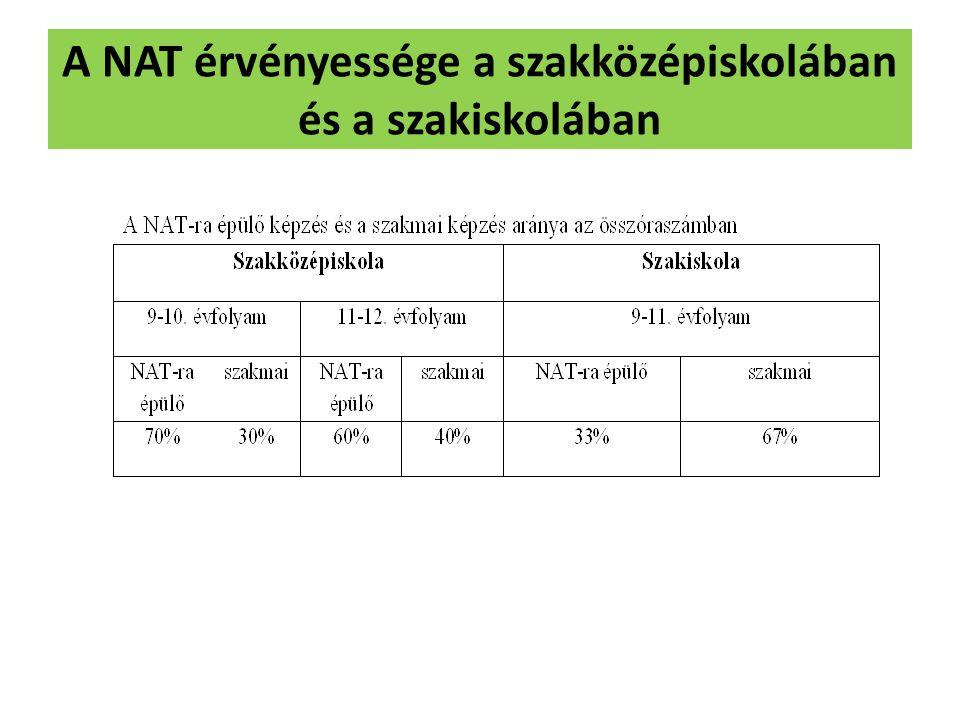 A NAT érvényessége a szakközépiskolában és a szakiskolában