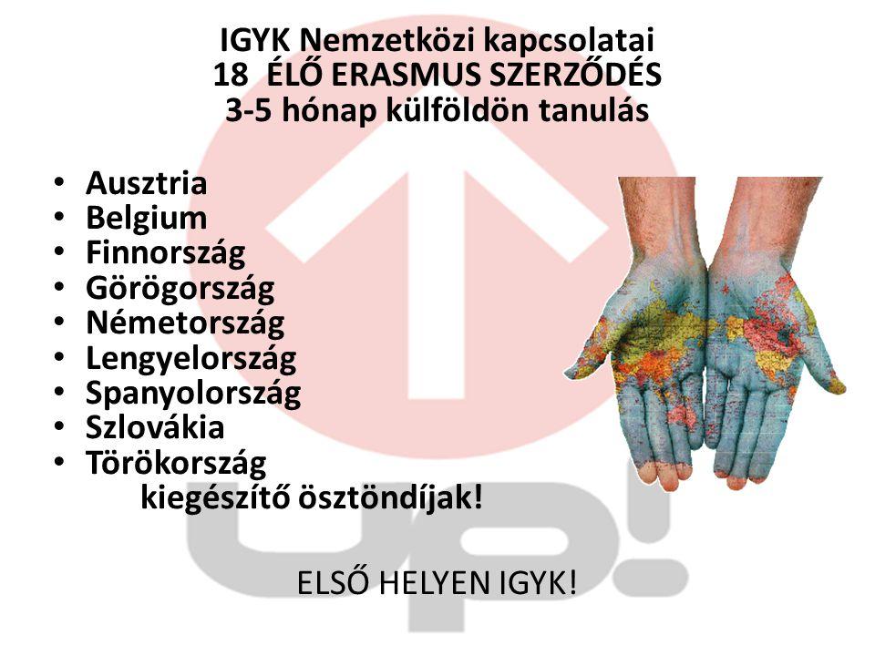 IGYK Nemzetközi kapcsolatai 18 ÉLŐ ERASMUS SZERZŐDÉS 3-5 hónap külföldön tanulás Ausztria Belgium Finnország Görögország Németország Lengyelország Spanyolország Szlovákia Törökország kiegészítő ösztöndíjak.