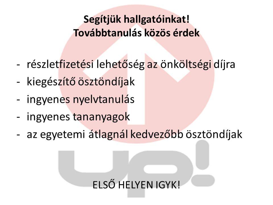 Egy nappali tagozatos képzésben résztvevő hallgató havonkénti kiadásainak becsült költsége a képzés önköltségétől függetlenül Ha a hallgató Tolna megyei lakos Budapesten tanulSzekszárdon a PTE IGYK-n tanul albérletben lakikkollégiumban lakik naponta max.