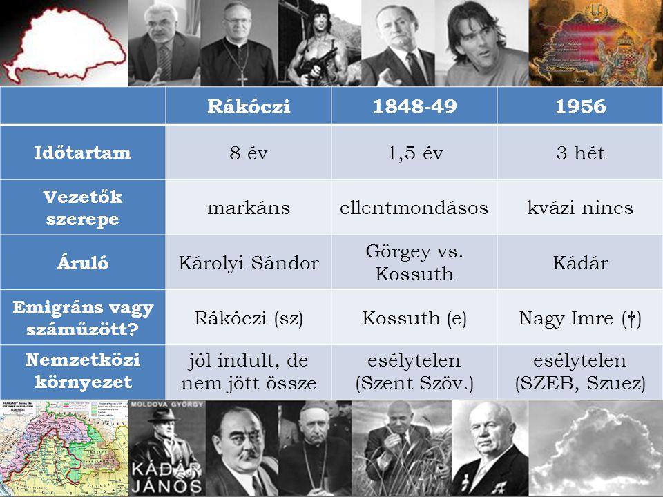 Rákóczi1848-491956 Időtartam 8 év1,5 év3 hét Vezetők szerepe markánsellentmondásoskvázi nincs Áruló Károlyi Sándor Görgey vs. Kossuth Kádár Emigráns v