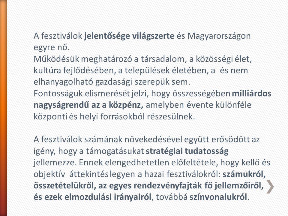 A fesztiválok jelentősége világszerte és Magyarországon egyre nő. Működésük meghatározó a társadalom, a közösségi élet, kultúra fejlődésében, a telepü