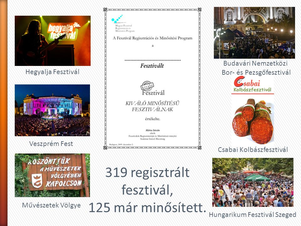 319 regisztrált fesztivál, 125 már minősített. Hegyalja Fesztivál Veszprém Fest Művészetek Völgye Csabai Kolbászfesztivál Hungarikum Fesztivál Szeged