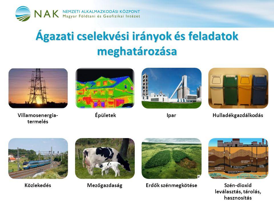 Ágazati cselekvési irányok és feladatok meghatározása Villamosenergia- termelés Épületek IparHulladékgazdálkodás KözlekedésMezőgazdaságErdők szénmegkö