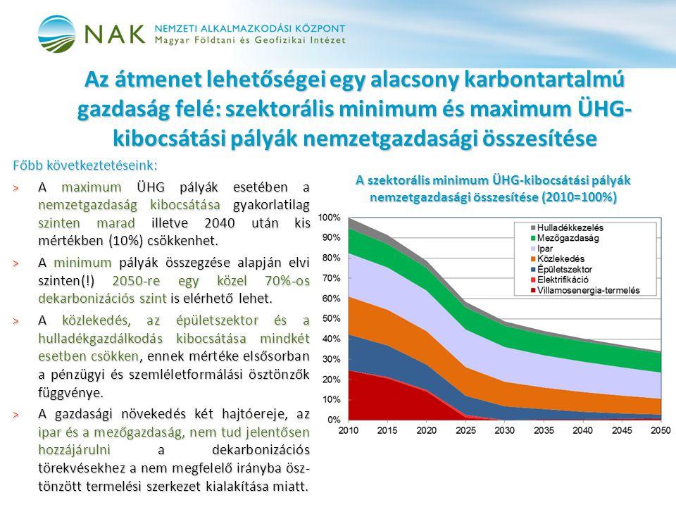 Az átmenet lehetőségei egy alacsony karbontartalmú gazdaság felé: szektorális minimum és maximum ÜHG- kibocsátási pályák nemzetgazdasági összesítése F