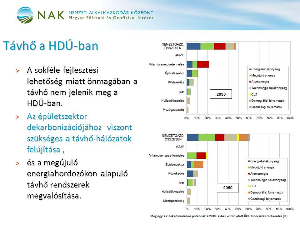 Távhő a HDÚ-ban > A sokféle fejlesztési lehetőség miatt önmagában a távhő nem jelenik meg a HDÚ-ban. > Az épületszektor dekarbonizációjához viszont sz