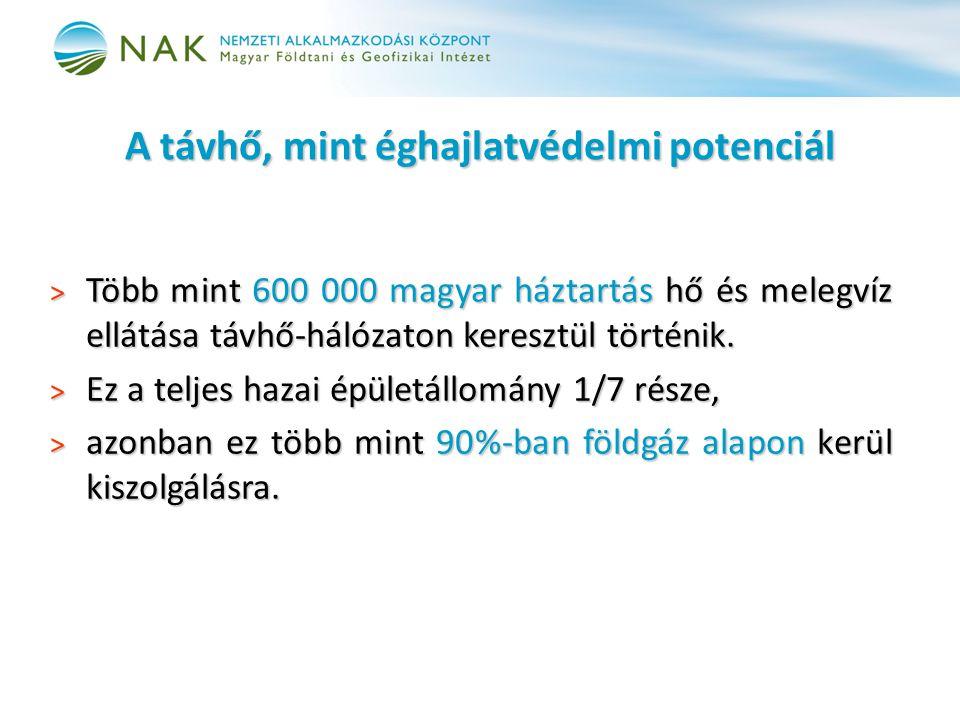 A távhő, mint éghajlatvédelmi potenciál > Több mint 600 000 magyar háztartás hő és melegvíz ellátása távhő-hálózaton keresztül történik. > Ez a teljes