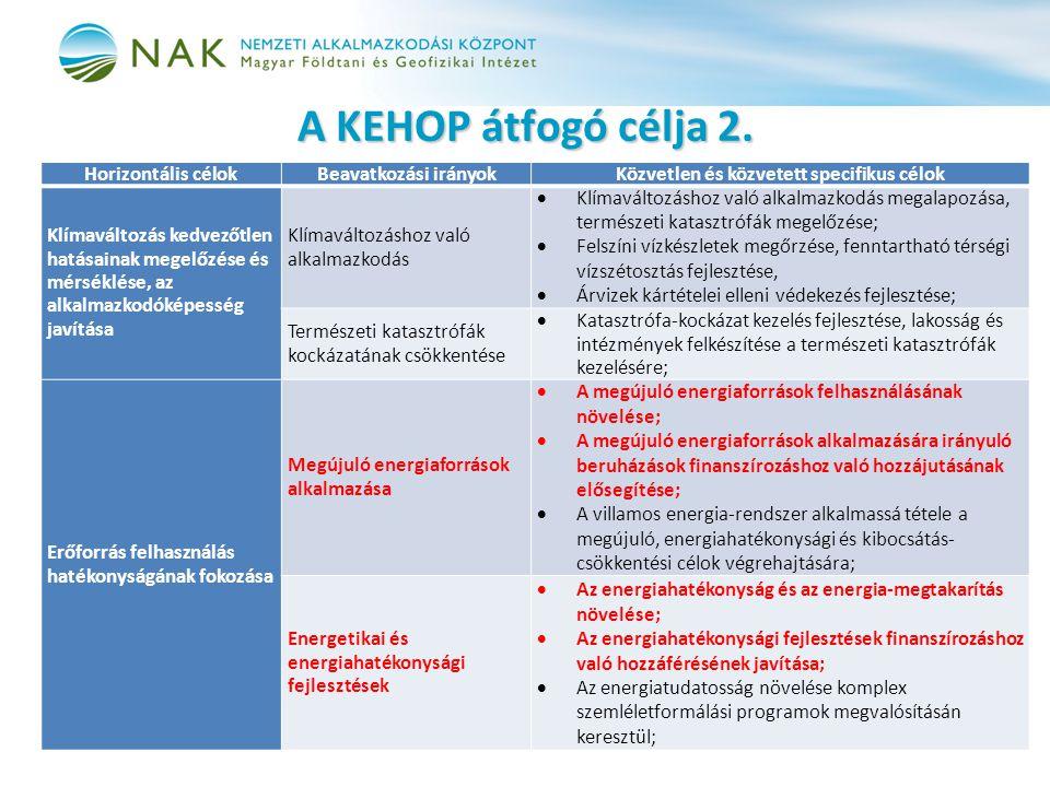 A KEHOP átfogó célja 2. Horizontális célokBeavatkozási irányokKözvetlen és közvetett specifikus célok Klímaváltozás kedvezőtlen hatásainak megelőzése