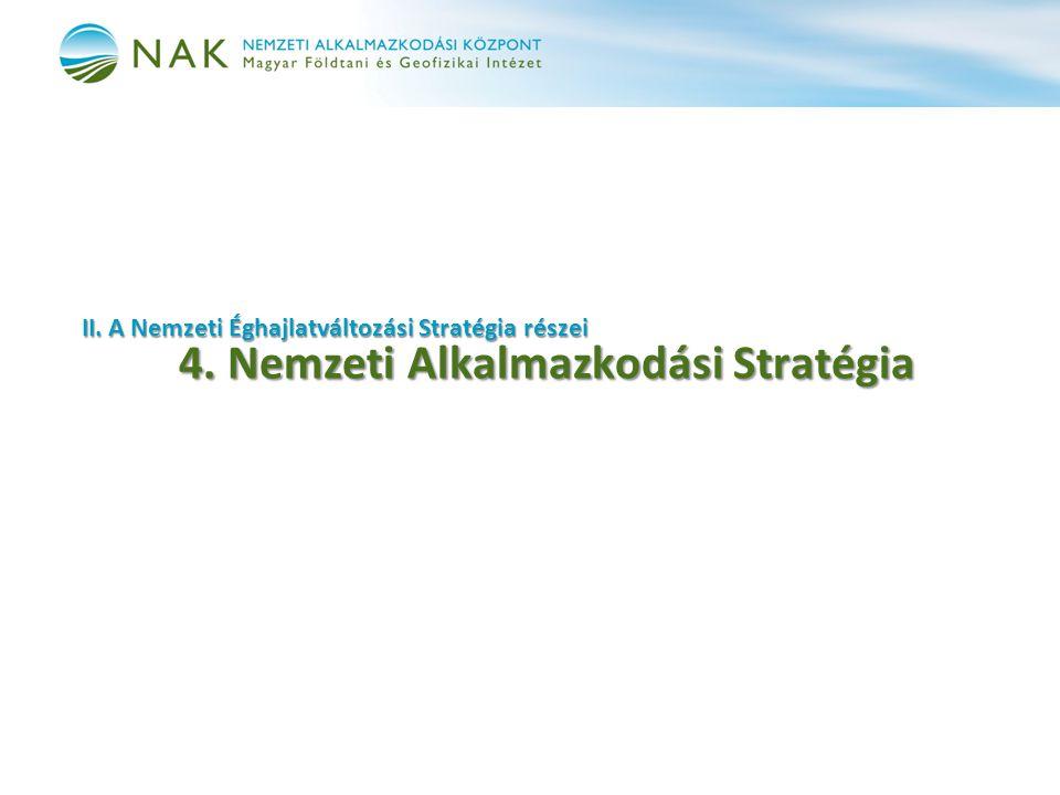 II. A Nemzeti Éghajlatváltozási Stratégia részei 4. Nemzeti Alkalmazkodási Stratégia