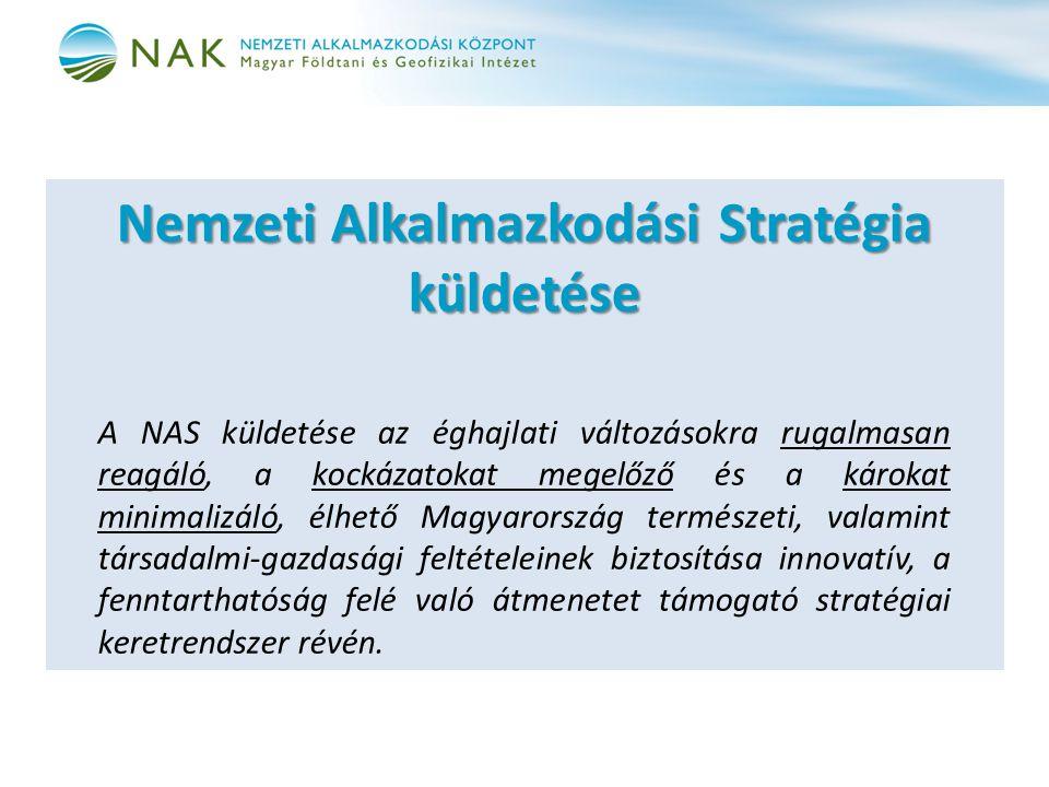 Nemzeti Alkalmazkodási Stratégia küldetése A NAS küldetése az éghajlati változásokra rugalmasan reagáló, a kockázatokat megelőző és a károkat minimali