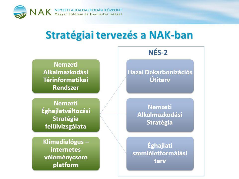 Stratégiai tervezés a NAK-ban Nemzeti Alkalmazkodási Térinformatikai Rendszer Nemzeti Éghajlatváltozási Stratégia felülvizsgálata Hazai Dekarbonizáció