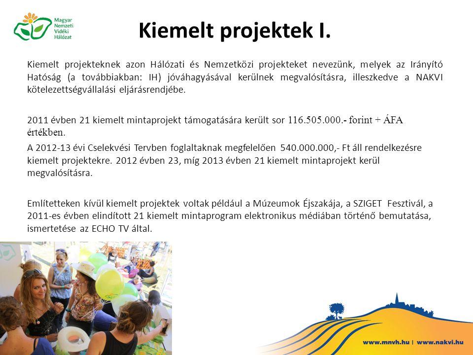 Kiemelt projektek számokban Megvalósítás éveFinanszírozott projekt/db/Lekötött forrás összesen /Ft/ 2012.