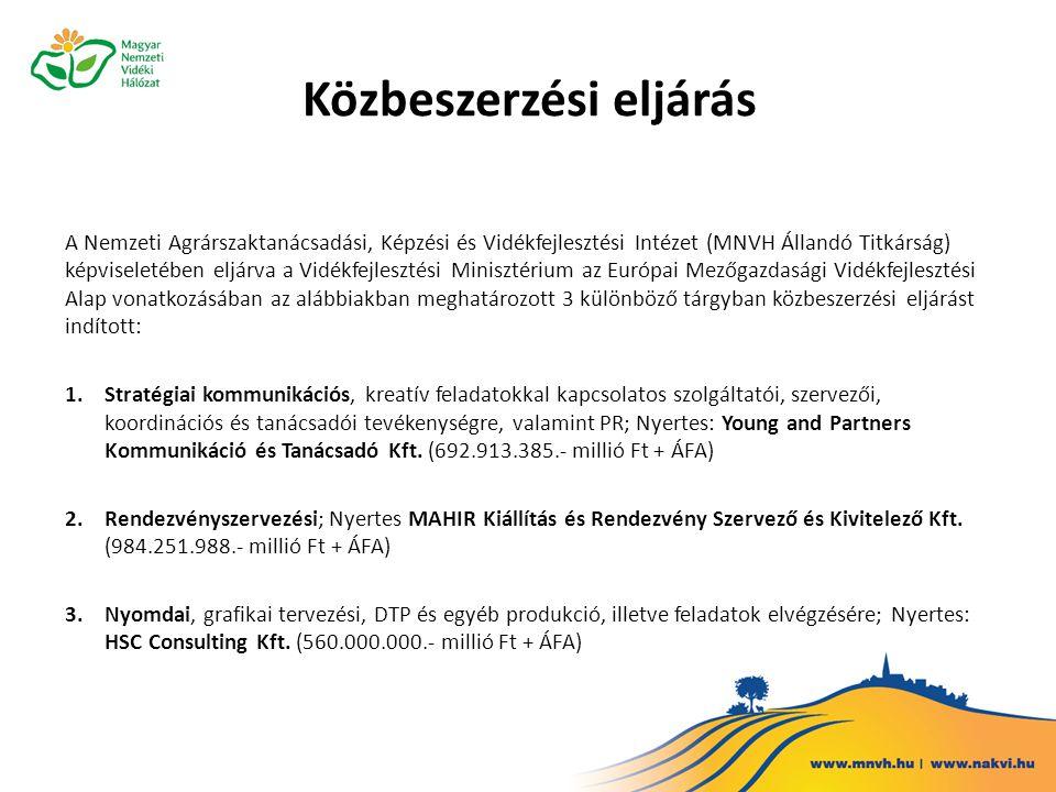 MNVH regisztráció  2013.