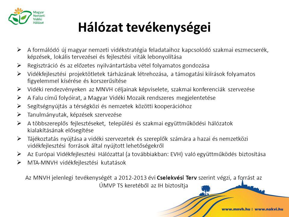 Előzetes nyilvántartásba vétel  Az előzetes nyilvántartásba vételre minden hónap első teljes hetében, hétfőtől hétfőig van lehetőség elektronikus formában a www.mnvh.eu honlapon keresztül (áprilisban 01-08).www.mnvh.eu  Mindösszesen 546 előzetesen nyilvántartásba vett partnerünk van Az előzetes nyilvántartásba vétel előfeltétele annak, hogy az MNVH által meghirdetett projektötleti felhívásra finanszírozására vonatkozó ötletet nyújtsanak be.