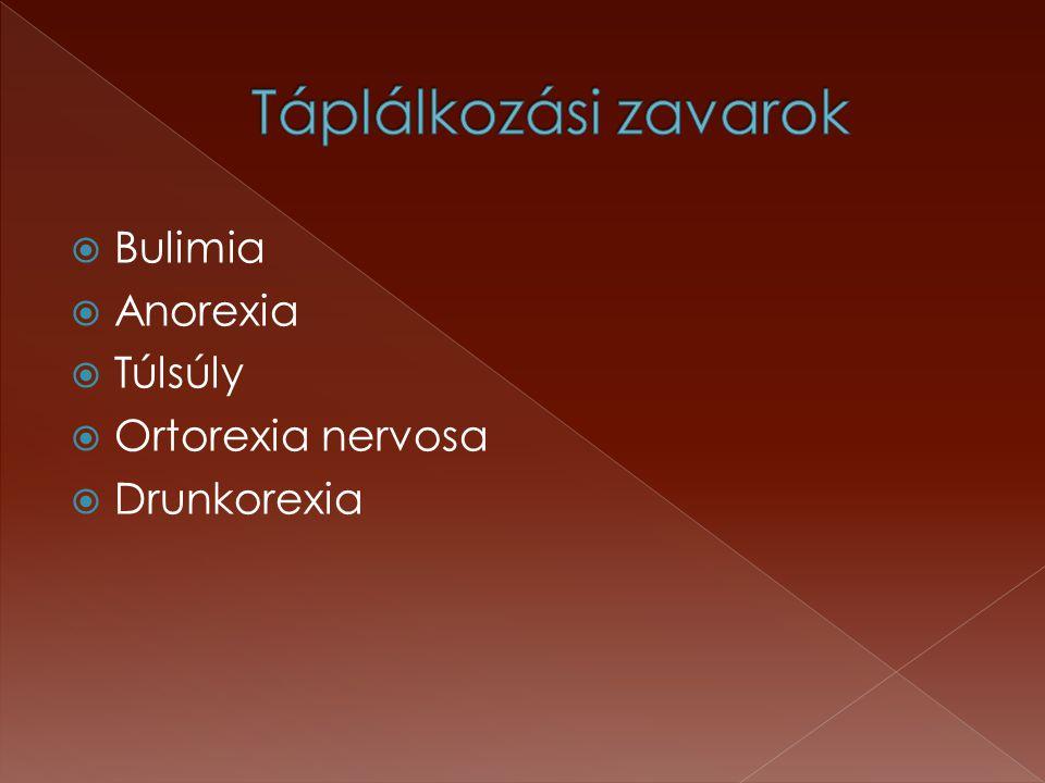  Bulimia  Anorexia  Túlsúly  Ortorexia nervosa  Drunkorexia