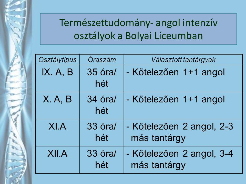 Természettudomány- angol intenzív osztályok a Bolyai Líceumban OsztálytípusÓraszámVálasztott tantárgyak IX. A, B35 óra/ hét - Kötelezően 1+1 angol X.