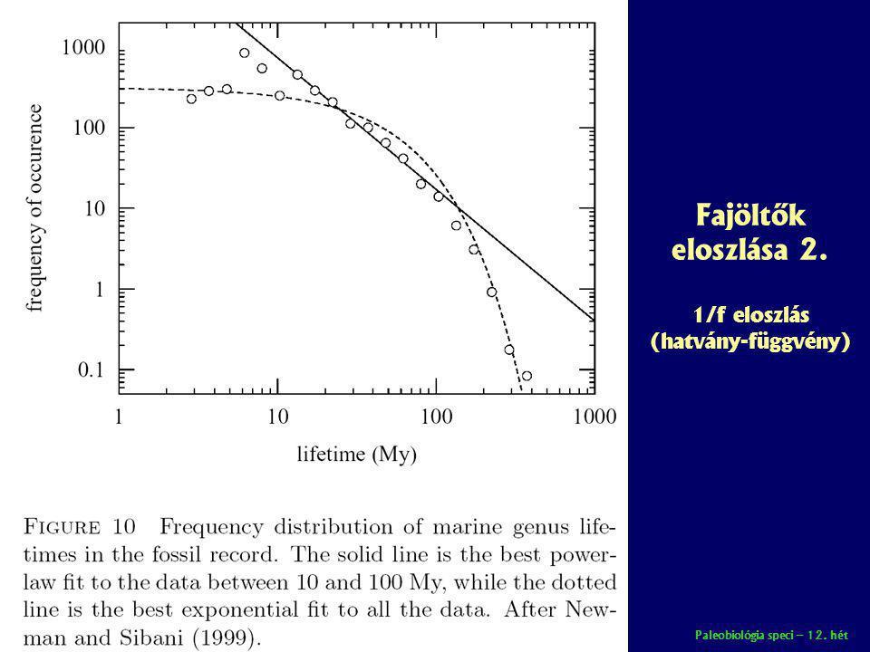 Paleobiológia speci – 12. hét Fajöltők eloszlása 2. 1/f eloszlás (hatvány-függvény)