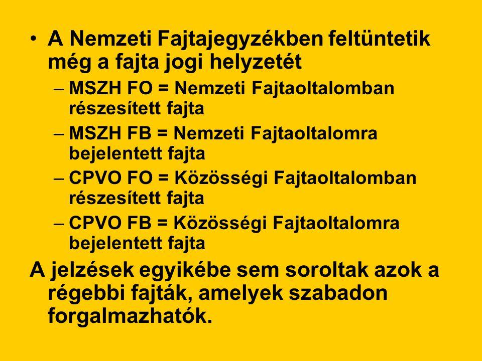 A Nemzeti Fajtajegyzékben feltüntetik még a fajta jogi helyzetét –MSZH FO = Nemzeti Fajtaoltalomban részesített fajta –MSZH FB = Nemzeti Fajtaoltalomr