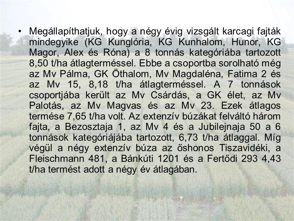 Megállapíthatjuk, hogy a négy évig vizsgált karcagi fajták mindegyike (KG Kunglória, KG Kunhalom, Hunor, KG Magor, Alex és Róna) a 8 tonnás kategóriáb