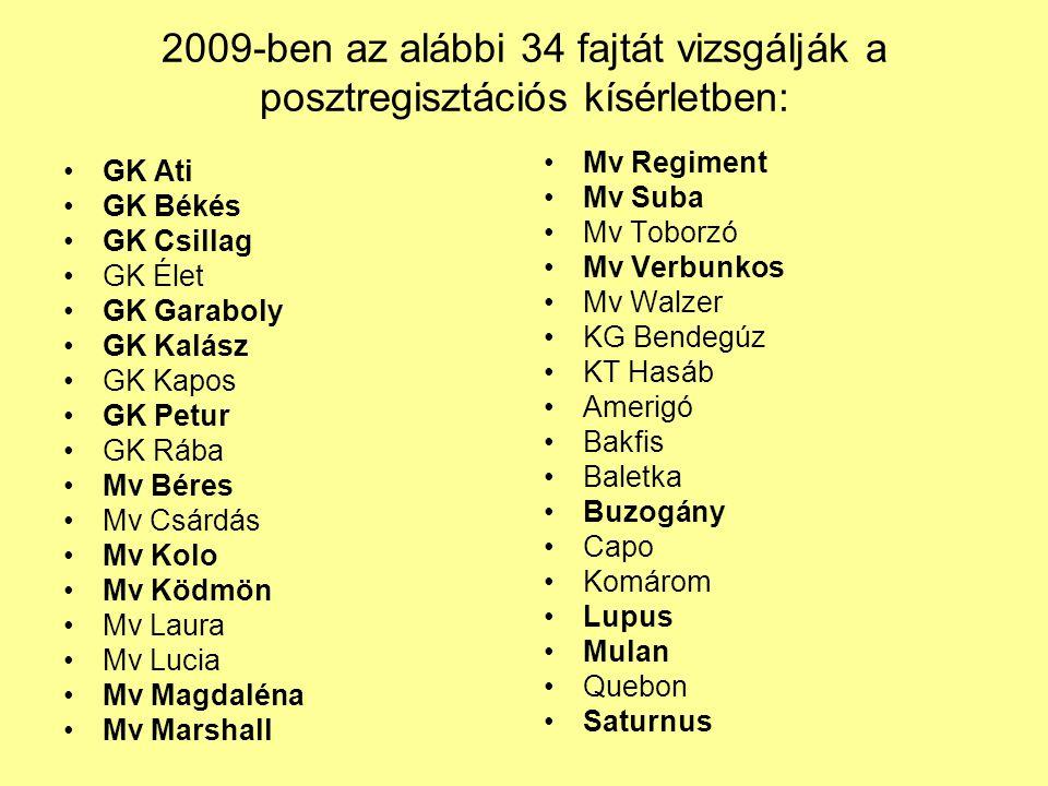 2009-ben az alábbi 34 fajtát vizsgálják a posztregisztációs kísérletben: GK Ati GK Békés GK Csillag GK Élet GK Garaboly GK Kalász GK Kapos GK Petur GK