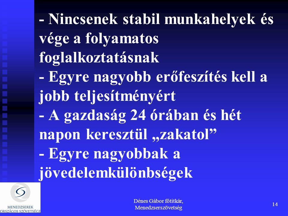 """Dénes Gábor főtitkár, Menedzserszövetség 14 - Nincsenek stabil munkahelyek és vége a folyamatos foglalkoztatásnak - Egyre nagyobb erőfeszítés kell a jobb teljesítményért - A gazdaság 24 órában és hét napon keresztül """"zakatol - Egyre nagyobbak a jövedelemkülönbségek"""