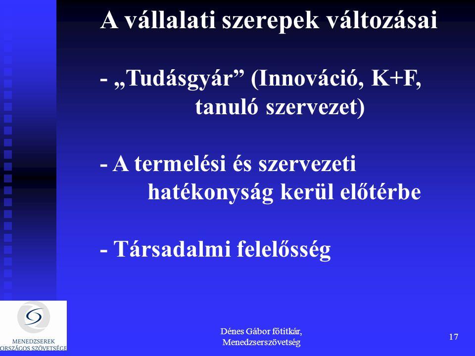 """Dénes Gábor főtitkár, Menedzserszövetség 17 A vállalati szerepek változásai - """"Tudásgyár (Innováció, K+F, tanuló szervezet) - A termelési és szervezeti hatékonyság kerül előtérbe - Társadalmi felelősség"""