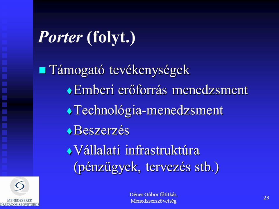 Dénes Gábor főtitkár, Menedzserszövetség 23 Porter (folyt.) Támogató tevékenységek Támogató tevékenységek  Emberi erőforrás menedzsment  Technológia-menedzsment  Beszerzés  Vállalati infrastruktúra (pénzügyek, tervezés stb.)