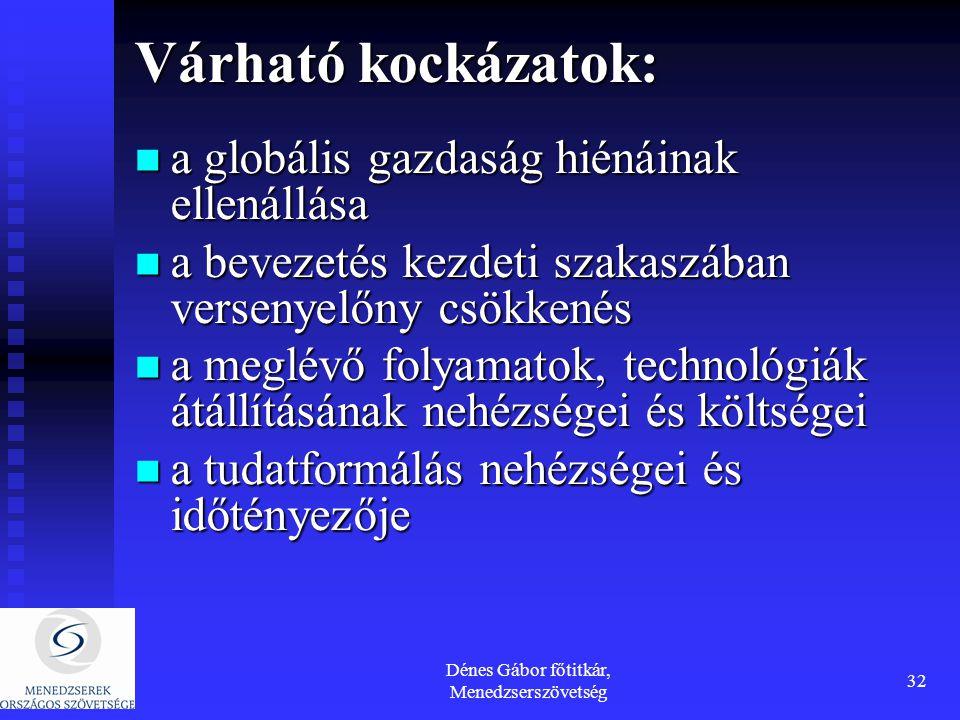 Dénes Gábor főtitkár, Menedzserszövetség 32 Várható kockázatok: a globális gazdaság hiénáinak ellenállása a globális gazdaság hiénáinak ellenállása a
