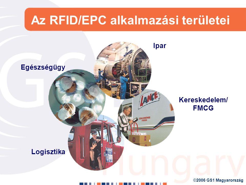 EPC és az EPCglobal A jövő ellátási lánca Globális RFID szabvány a nyílt ellátási láncok számára Az EPCglobal Inc.