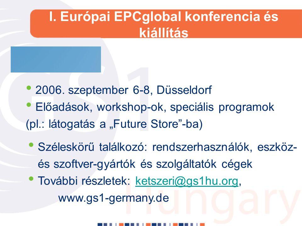 ©2006 GS1 Magyarország EPC Magyarország Program Szemináriuma RFID/EPC univerzális megoldás az ellátási láncban - Szakmai szeminárium 2006.