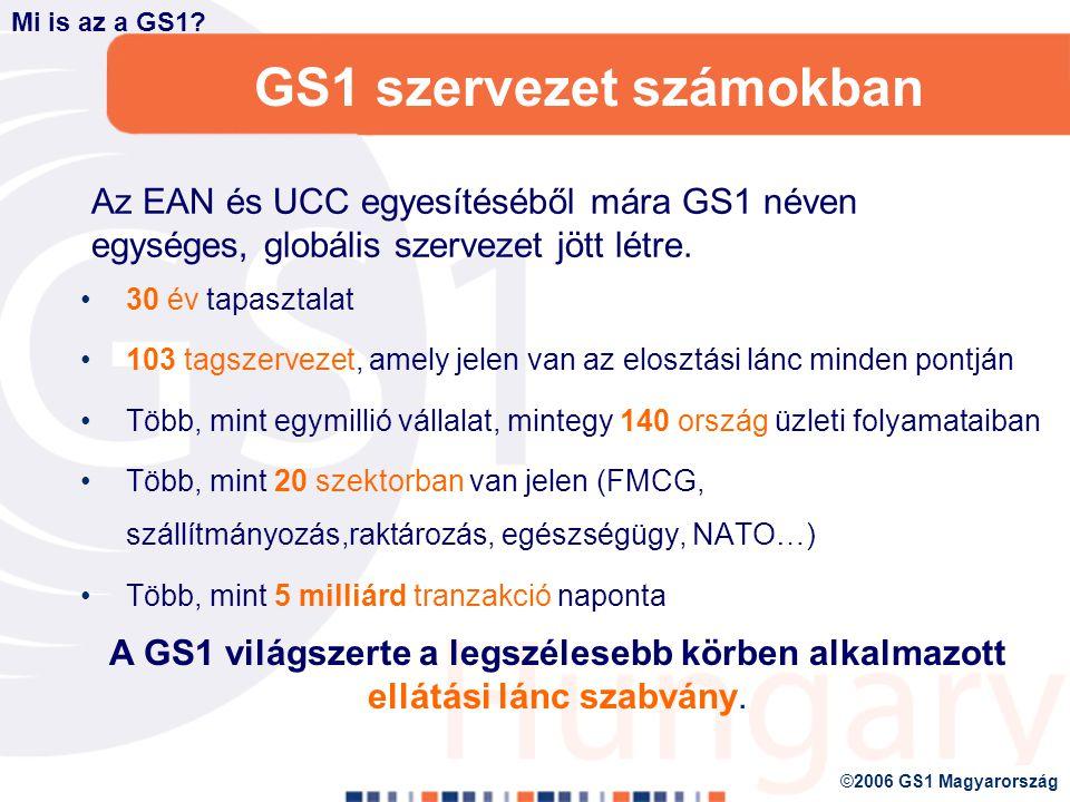 GS1 világszerte Mi is az a GS1? ©2006 GS1 Magyarország