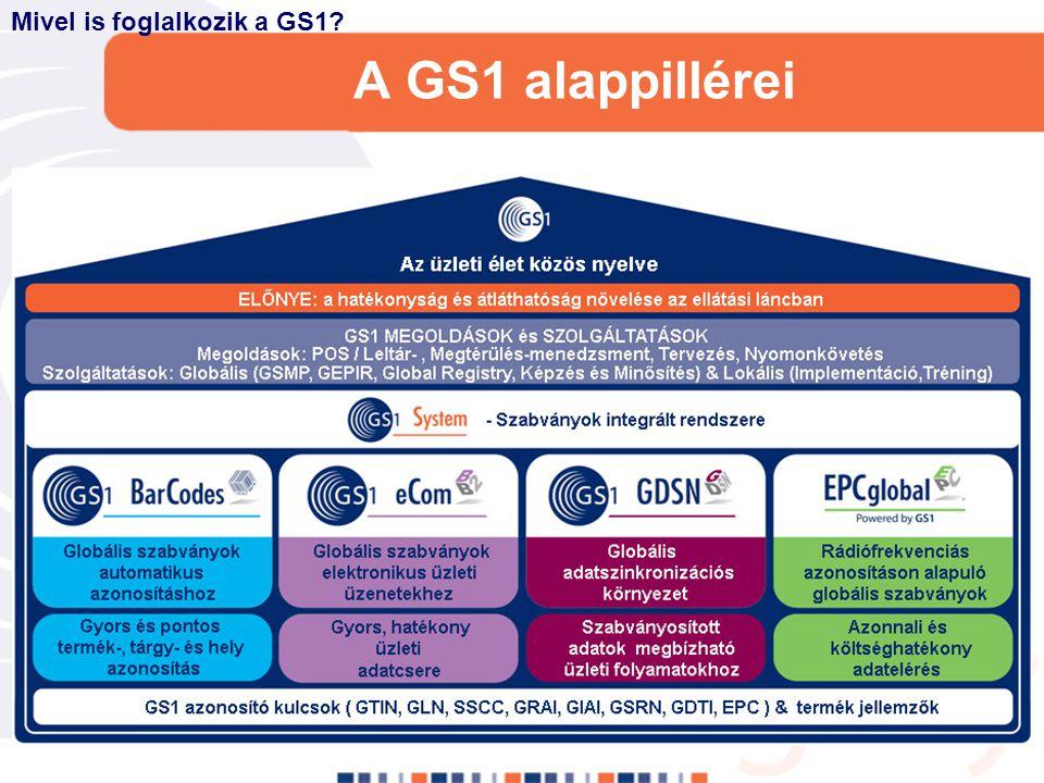 GS1 szervezet számokban 30 év tapasztalat 103 tagszervezet, amely jelen van az elosztási lánc minden pontján Több, mint egymillió vállalat, mintegy 140 ország üzleti folyamataiban Több, mint 20 szektorban van jelen (FMCG, szállítmányozás,raktározás, egészségügy, NATO…) Több, mint 5 milliárd tranzakció naponta Az EAN és UCC egyesítéséből mára GS1 néven egységes, globális szervezet jött létre.